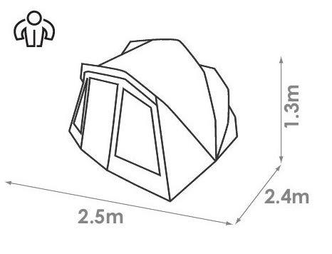 Chub – Tri-Brid Shelter - 3